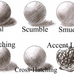 Shading techniques by hand