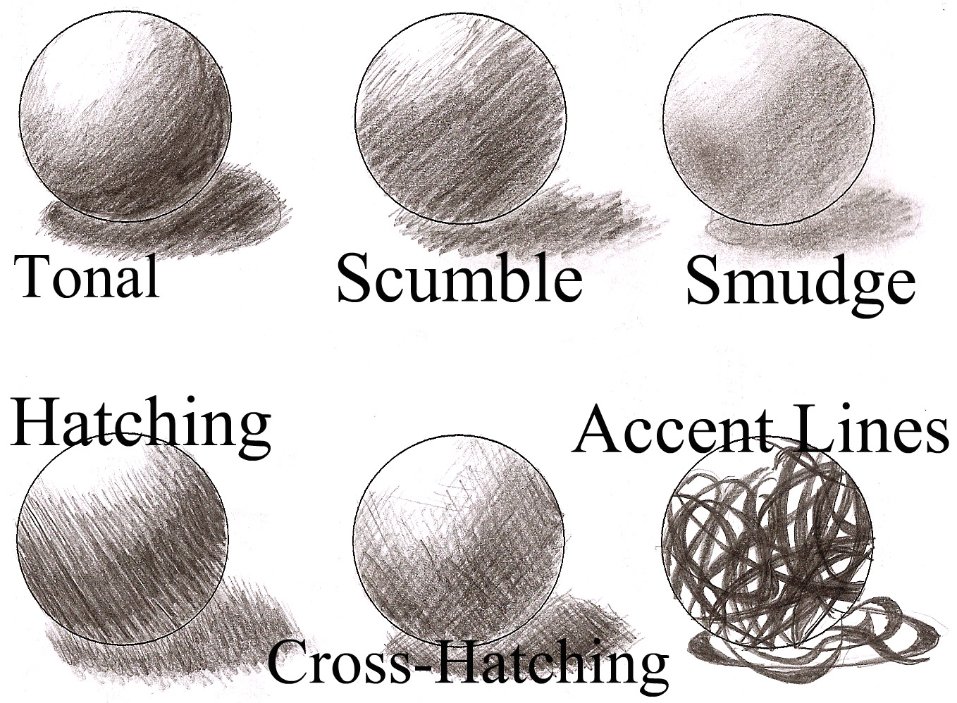 copy of drawing techniques lessons tes teach